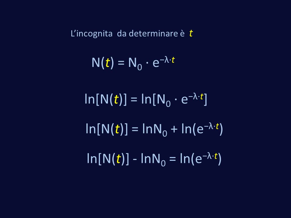 ln[N(t)] = ln[N0 · e−λ·t]